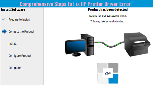 Steps to Fix HP Printer Driver Error