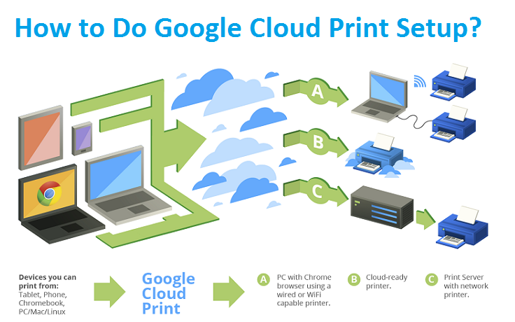 Google-Cloud-Print-Setup
