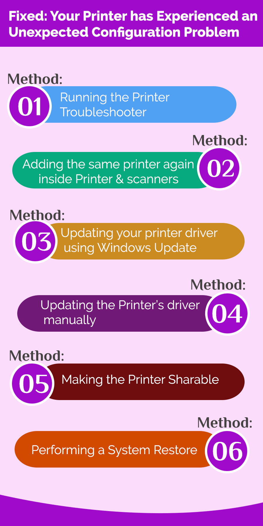 Printer-has-Experienced-Unexpected-Configuration-Problem